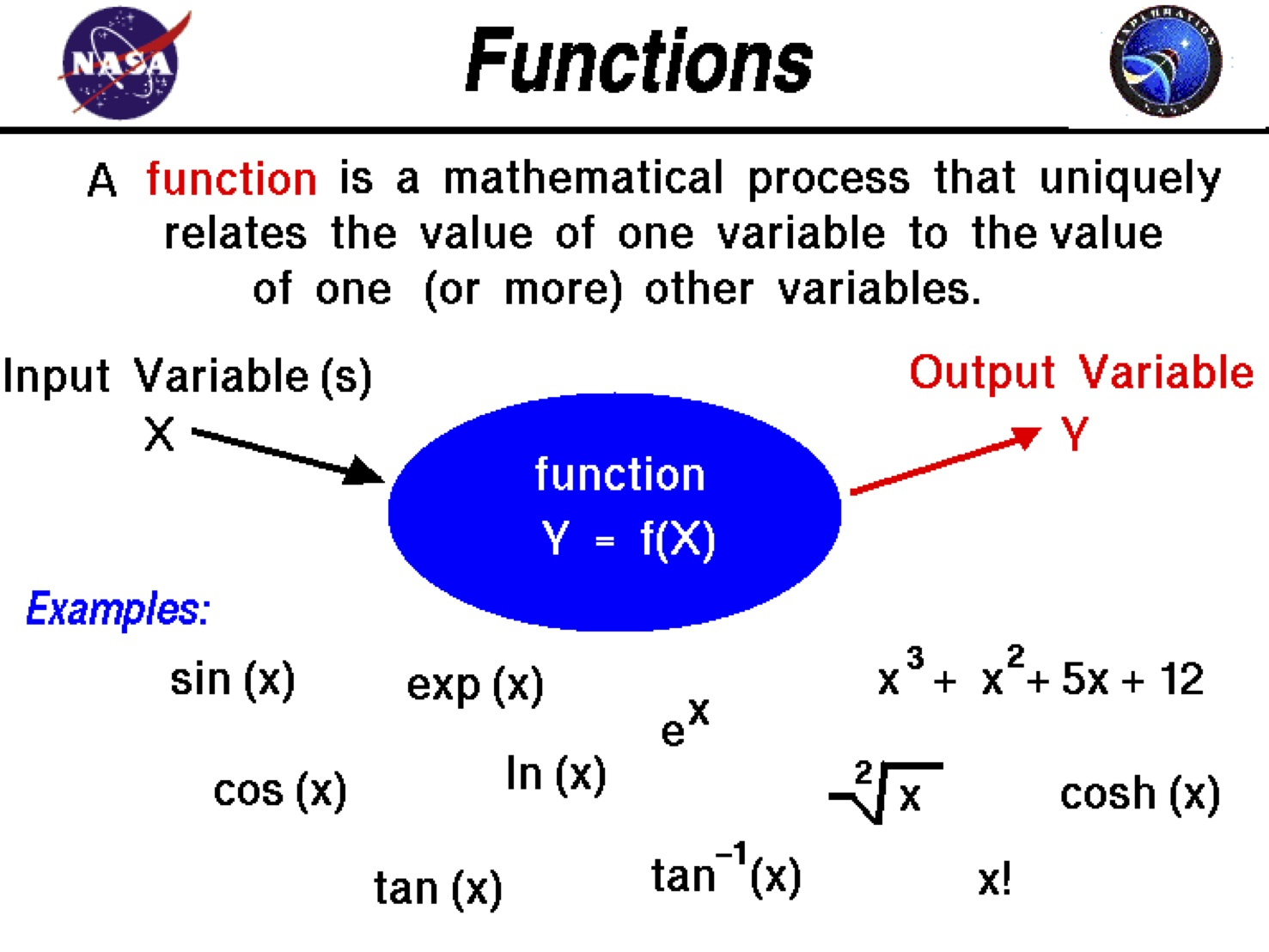definition of power in mathematical terms We can define the sum of the series as a function  it tells us that the series  converges when the limit of the ratio of the n+1st term to the nth term is less than  one.