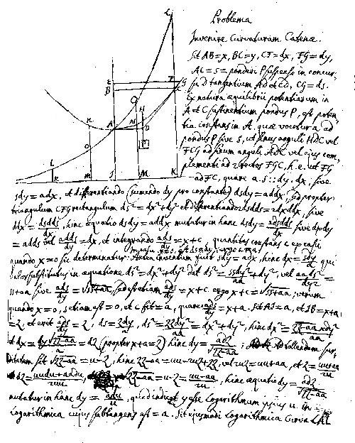 Gottfried Leibniz Calculus