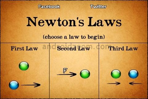 an analysis of the principles and the systems of force by newtons laws Explanation of rocket physics and the equation of  the application of newton's laws to a system with  section is basically a force and momentum analysis.